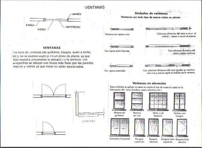 Ventanas plano arquitect nico for Ventanas para techos planos argentina